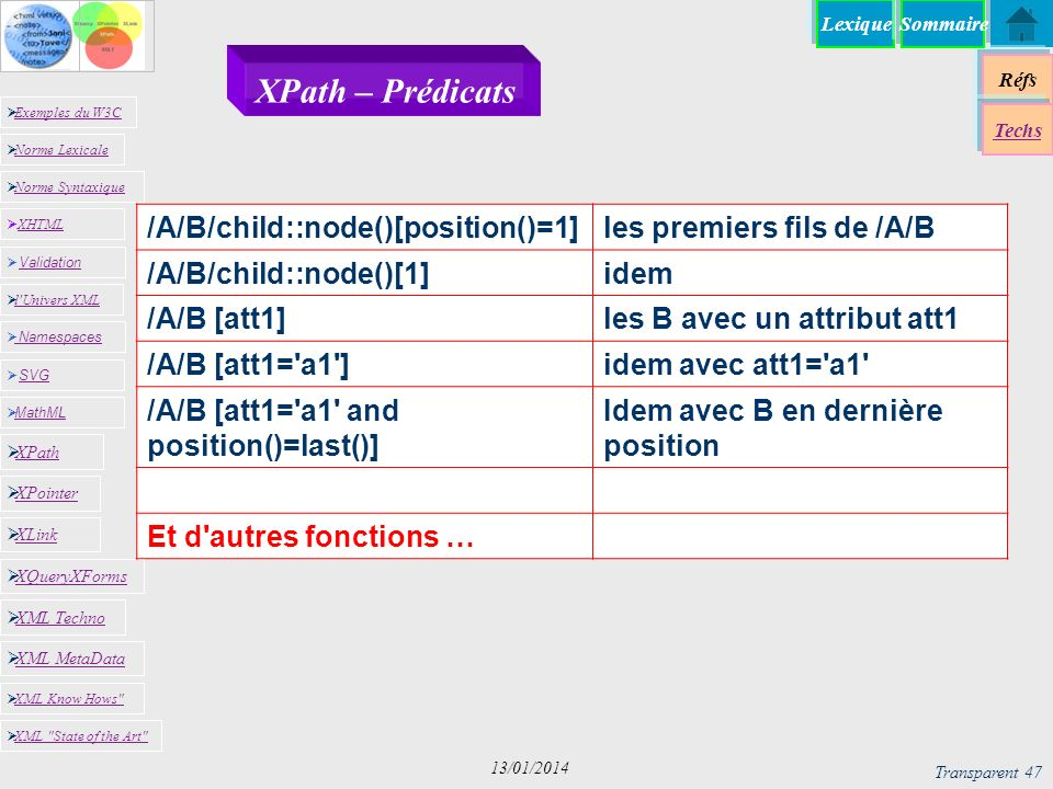 XPath – Prédicats /A/B/child::node()[position()=1]